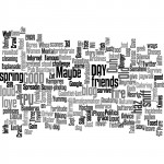Wordle of words from the titles of my blog over the year 2009.